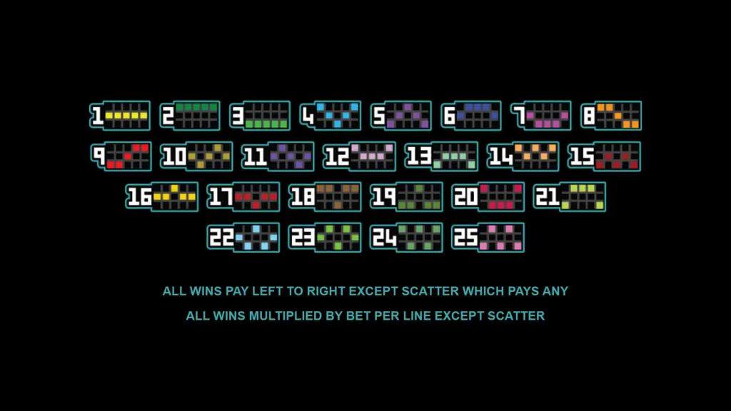 เส้นแนวทางชนะ เกมสล็อต Ariana จากค่ายดังยอดฮิต Microgaming ที่มีผู้เล่นมากมาย
