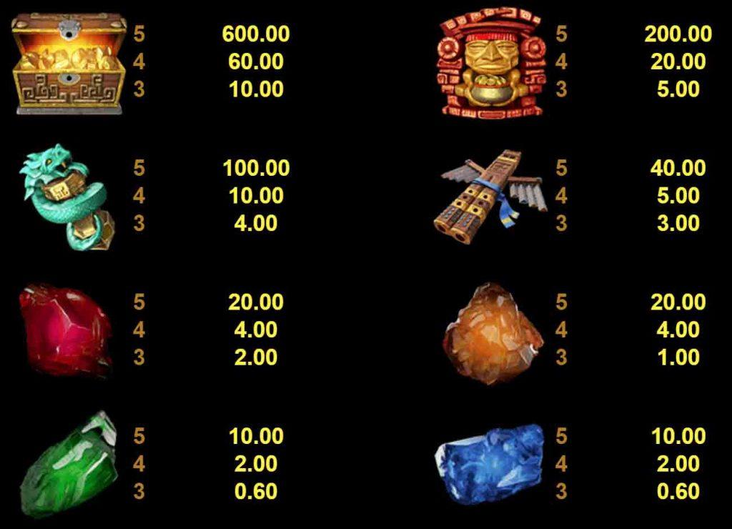 Jungle jim เกมสล็อตจากค่ายดัง Microgaming เปิดบริการทุกวัน ตลอด 24 ชั่วโมง