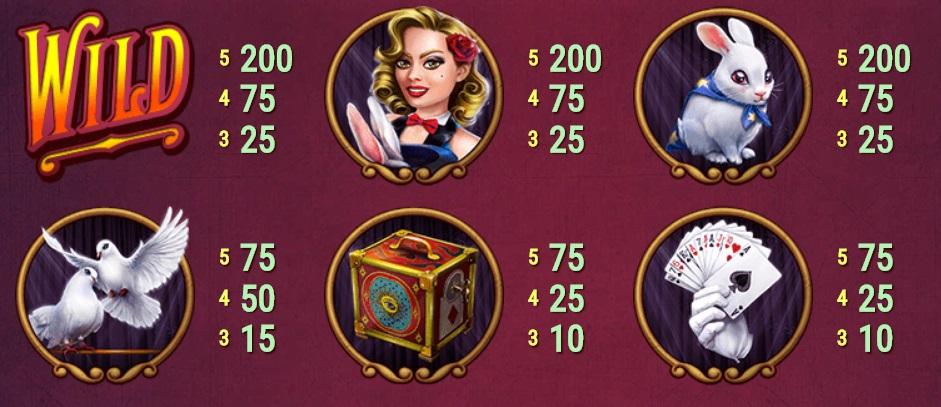 สัญลักษณ์ในเกมสล็อต presto จากค่ายดังยอดฮิต Habanero ที่มีผู้เล่นมากที่สุด