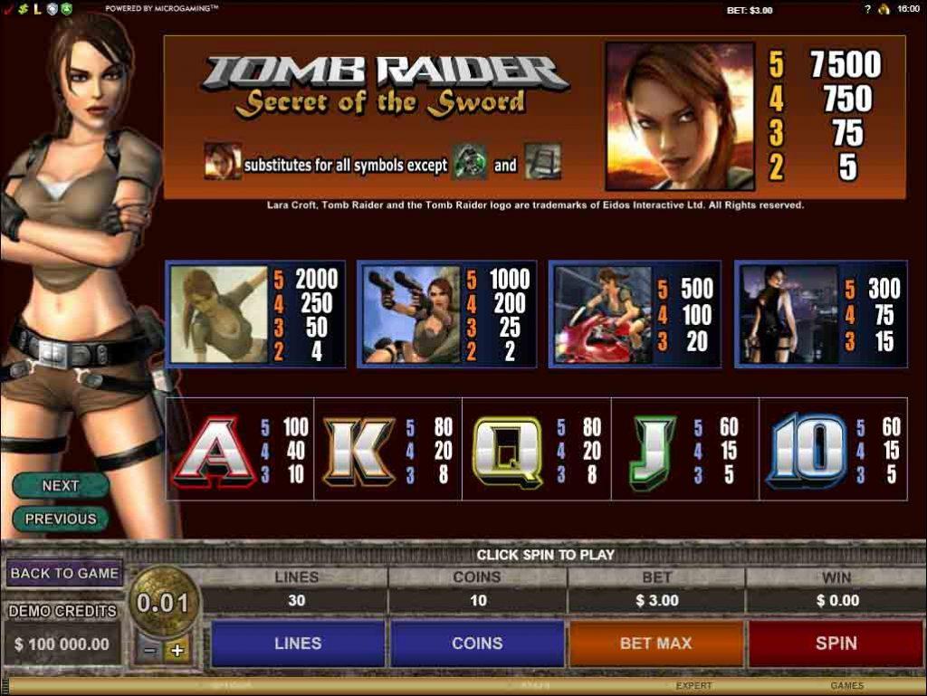 Tomb Raider Secret of the Sword เกมสล็อตออนไลน์ สัญลักษณ์ภายในเกมที่สวยงาม น่าเล่น