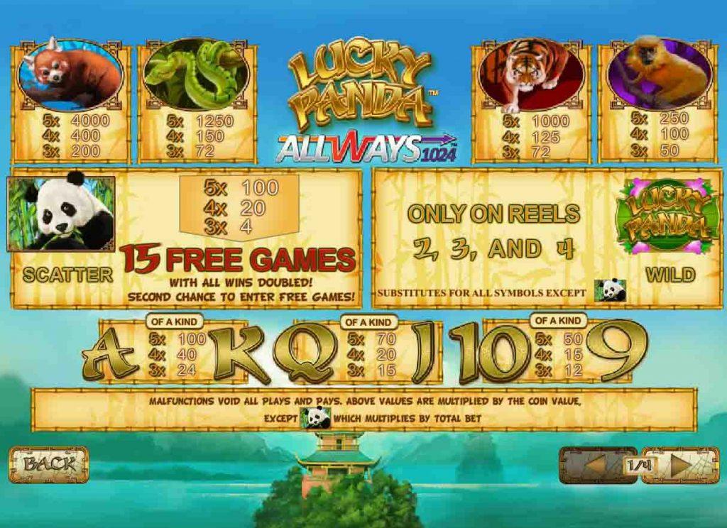 สัญลักษณ์ในเกม Lucky Panda จากค่าย Playtech ได้ตั้งใจวาดรูป ลงสีสัญลักษณ์ภายในเกมสุดฝีมือ