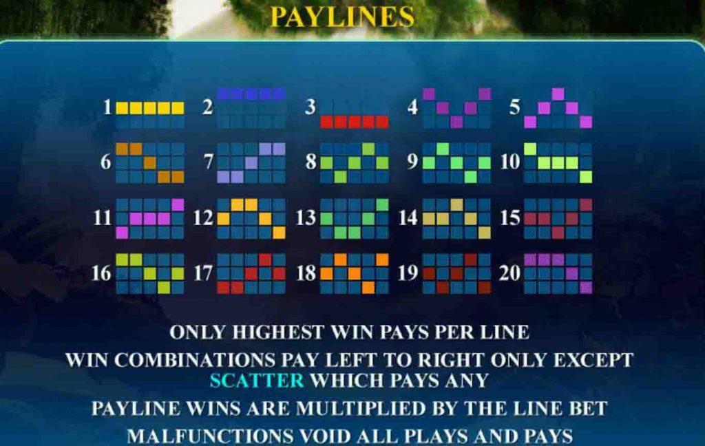 Payline หรือ เส้นแนวทางชนะเกมสล็อต Secrets Of The Amazon บอกแนวทางชนะ และได้เงินรางวัลเยอะ ขึ้นมากกว่าเดิม