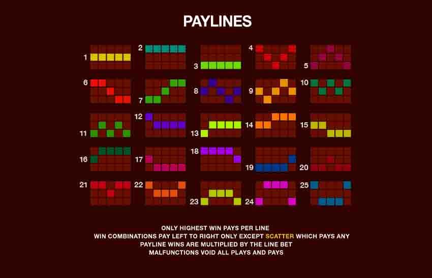 เส้นแนวทางชนะ หรือ Payline ของเกมสล็อต Esmeralda จะเป็นเส้นทีคอยบอกแนวทางของเส้น ที่จะทำให้ได้รางวัลมากขึ้น